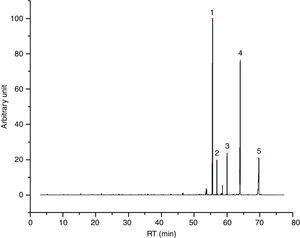 I53 chromatogram – (1) 1-methylethyl laurate, (2) 2-ethylhexyl octanoate, (3) 2-ethylhexyl decanoate, (4) 2-ethylhexyl laurate and (5) 2-ethylhexyl myristate.