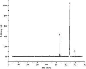 I50 chromatogram – (1) tripropylene glycol n-butyl ether, (2) 2-ethylhexyl laurate and (3) 2-ethylhexyl myristate.
