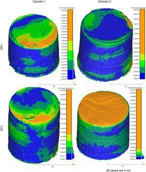 Distance analysis of the cloud points ORIG vs. FITTED for 4 green bodies cylinders.