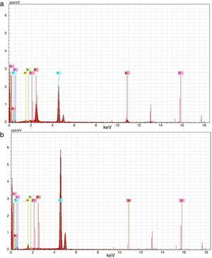 a) Imagen composición EDX de cúmulos bancos sobre los recubrimientos. b) Imagen composición EDX sobre los recubrimientos (zona gris).