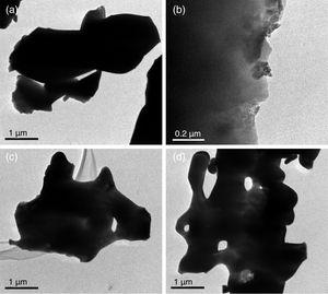 TEM micrographs demonstrate the morphology of the β-TCP powders by bright field TEM showing (a) sol–gel, (b) milling at 24h, (c) milling at 12h, and (d) sigma reagent.
