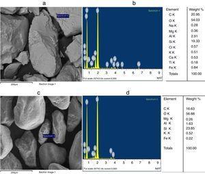 (a) SEM-SEI image of Tebessa sand particles, (b) EDX spectrum of Tebessa sand particle indicated in (a), (c) SEM-SEI image of Boussaâda sand particle, and (d) EDX spectrum of Boussaâda sand particle indicated in (c).