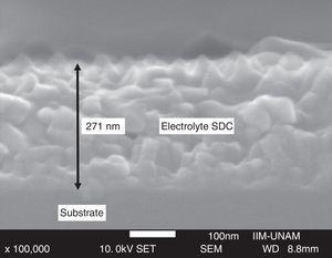 SEM micrograph of Ce0.80Sm0.20O2−δ profile.