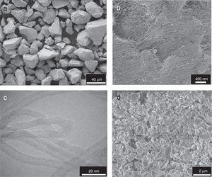 Morphology of the starting materials and powders. (a) SEM image of YSZ as received (SE, MAG 500× HV 5kV), (b) SEM image of MWCNT as received (SE, MAG 10000× HV 5kV), (c) TEM image of MWCNT as received (at 200kV) and (d) SEM image milled YSZ after 5h (SE, MAG 5000× HV 5kV).