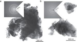 TEM images of YSZ with SAED diffraction in insert. (a) Reference before milling and (b) reference after milling. The SAED confirmed the cubic zirconia (111, 220, 200) in both cases.