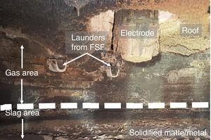 Image of the SAF at the end of the six-year campaign (just before the demolition of the lining; May 2017). The refractory is in contact with gas, slag and matte/metal depending on the height (separated by dotted lines).
