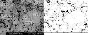 Representative BSE image of the Al–Cr–O refractory (left) and the image processed by ImageJ (right). Pores in black. AZS: electrofused Al2O3–ZrO2–SiO2; E-Al: electrofused alumina; E-AC: electrofused alumina–chromite; Al–Cr–Si: electrofused alumina–chromite–silica.
