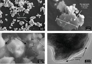 FESEM and TEM images of the BSFTO-m powder, right after the impregnation with titanium isopropoxide. Individual particles, agglomerates and aggregates persisting after the previous milling step, are all fully coated by a thin layer of the liquid Ti-precursor.