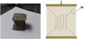 Rotura típica de morteros de cemento.