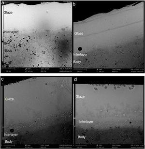 SEM analysis of the samples of (a) G1PH1, (b) G1PH2, (c) G1SH1, and (d) G1SH2 from cross section (500×, 15kV).