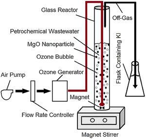 Schematic representation of the reactor used for the petrochemical wasterwater treatment in the presence of MgO nanoparticles.