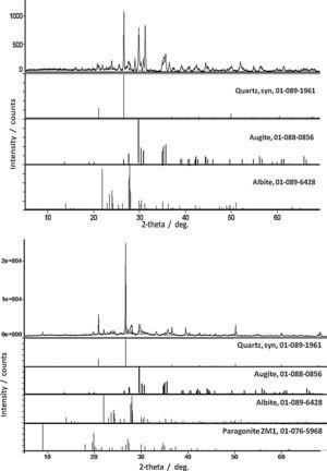 XRPD patterns for samples Ba21 (top) and 6 (bottom). Indexed phases of quartz (PDF# 01-089-1961), augite (PDF# 01-088-0856), albite (PDF# 01-089-6428) and paragonite 2M1 (PDF# 01-076-5968) are presented in the form of straight intensity lines at the bottom.