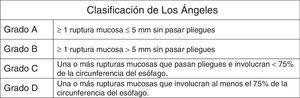 Clasificación de Los Ángeles. Tomado de Lundell et al. Gut 1999;45(2):172-180.