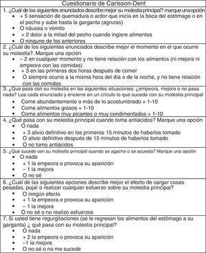 Cuestionario Carlsson-Dent versión español.