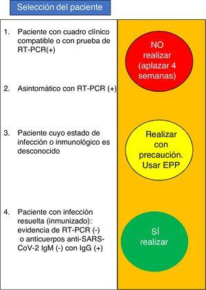 Selección del paciente para realizar estudios de neurofisiología de acuerdo con el antecedente de infección o estado inmunológico en relación al SARS-CoV-2.