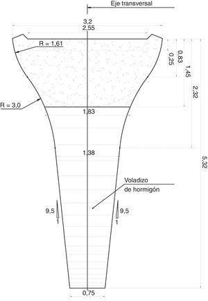 Variación de sección transversal en el voladizo [1].