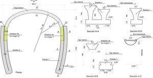 Definición geométrica de pasarela [1].