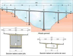 Esquema del puente. Alzado y secciones transversales.