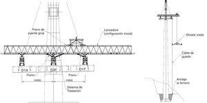 Configuración inicial de lanzadora y planteamiento de izado de dovela D2T.