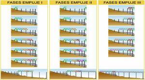 Secuencias del proceso de ejecución y del lanzamiento de los vanos 1 al 4.