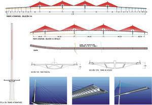 Estudio previo de soluciones con puente atirantado multivano.