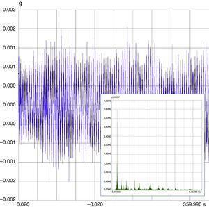 Acelerograma vertical en centro de vano causado por viento de 50km/h. Si bien las vibraciones apenas llegan a 0,001g, son suficientes para determinar con precisión el primer modo característico de flexión de las torres, que oscilan con una amplitud de 3,60mm/s2 a una frecuencia de 0,2482Hz.
