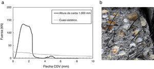 a) Comparación de diagramas fuerza-flecha CDV de ensayo de impacto y cuasi-estático para probeta serie FA-0.5; b)detalle de fibras con anclaje rotas y arrancadas.