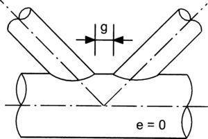 Esquema de nudo con espaciamiento «g» y excentricidad nula (e=0).