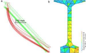 Resultados del modelo numérico: (a) configuración deformada y (b) estado tensional de la sección central (en MPa).