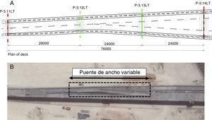 Vista superior de un tablero de ancho variable de 3 vanos. A) Plano y (B) estructura terminada.