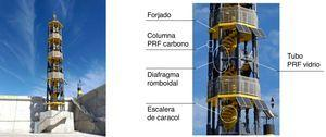 Estructura del faro de PRF.