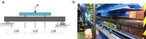 Ensayos estáticos para determinar la rigidez del tubo de PRF carbono: (a) configuración del ensayo; (b) ensayo a flexión del tubo.