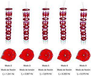 Modos de vibración y frecuencias naturales en el modelo numérico de la estructura correspondientes con los 5 primeros modos obtenidos experimentalmente.