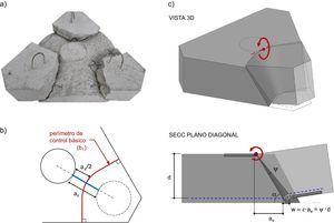 a)Superficie de rotura por punzonamiento (espécimen 3P-N-A3)&#59; b)perímetro de control básico (b1)&#59; c)cinemática de la rotura por punzonamiento de encepados rígidos.