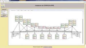 Aplicación para acceso remoto a instrumentación durante el procedimiento de tesado y puesta en carga.