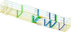 Distribución de esfuerzos axiles a lo largo de la caja profunda (situación con toda la armadura pasante).