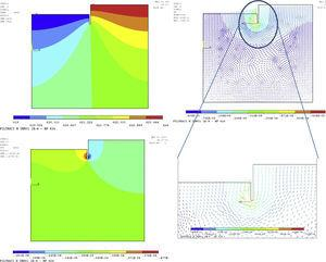 Finite element analysis of (ANSYS®) of the filtration volume beneath the retaining walls. Dimensioning study of the depth of embedding the retaining walls, dimensioning of the drainage network and subsequent up-lift loads on neighbouring foundation elements (drainage wells, septic tanks, footings, etc.). Pressure contours (above left [m]), filtration volume (below left [m3/s]) stream lines (right) of a retaining wall cross-section, calle Luca de Tena.