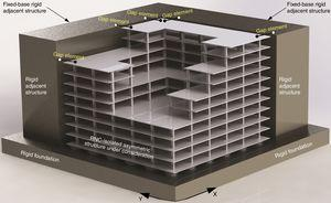 RNC-isolated 10-story asymmetric building partially surrounded with fixed-base rigid L-shaped adjacent structure.