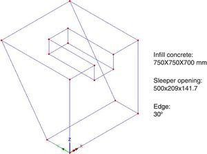Geometry of the infill concrete block used in the analysis of repair option 2.