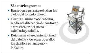 Tricograma digital.