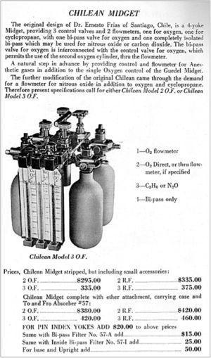 Foto de catálogo de la Foregger Company para la venta de la Chilean Midget.