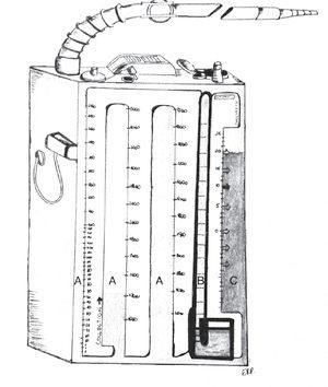Visión anterior del sistema Aqua-Seal® A, cámara recolectora; B, trampa de agua; C, sistema de aspiración continua.