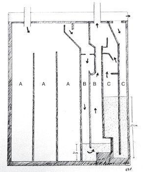 Visión posterior del sistema Aqua-Seal® A, cámara recolectora&#59; B, trampa de agua&#59; C, sistema de aspiración continua.