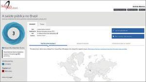 Visualización de las métricas a nivel de artículo en Scielo Brasil.