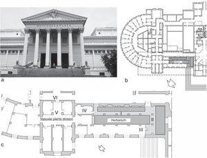 Museo de La Plata and its Herbarium: Panoramic view (a), map of the left side of the Museum (b), diagrammatic scheme of the facilities of the Herbarium (c): Sampling sites: I – main access to the Herbarium, II – main corridor, III – secondary entrance, IV – visiting room, V – lobby, VI – exterior corridor. Maps: Arch. García Santa Cruz et al. Laboratorio de Arquitectura y Hábitat Sustentable, Universidad Nacional de La Plata.