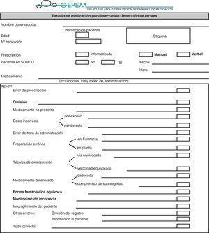 Ficha de recogida de las observaciones.