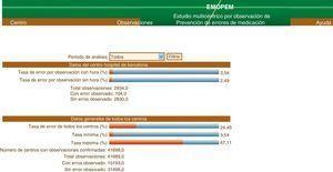 Pantalla de consulta de resultados de un hospital y del total de hospitales.