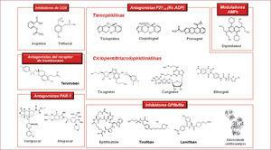 Estructura química de los distintos antiagregantes plaquetarios.