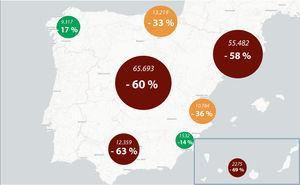 Mapa de España que muestra la reducción de cirugía de cardiopatías congénitas por CC. AA. y la incidencia acumulada de casos de COVID-19 en esas comunidades con fecha 14-05-2020. En rojo CC. AA. con reducción superior al 50% (Canarias, Andalucía, Madrid y Cataluña), en amarillo CC. AA. con reducción entre el 20 y 50% (Comunidad Valenciana y País Vasco), y en verde CC. AA. con reducción inferior al 20% (Galicia y Murcia). El color de la figura solo puede apreciarse en la versión electrónica del artículo.