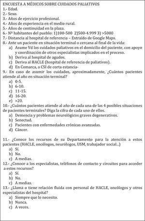 Cuestionario realizado a los médicos participantes sobre cuidados paliativos. Elaboración propia.